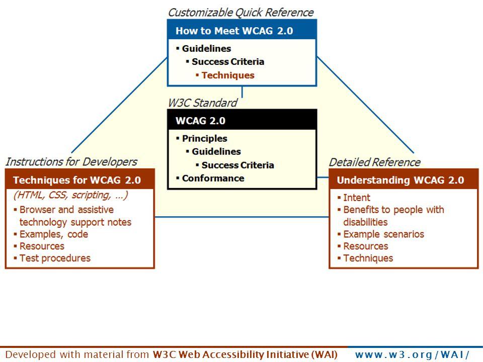 The WCAG 2.0 Technical Documents