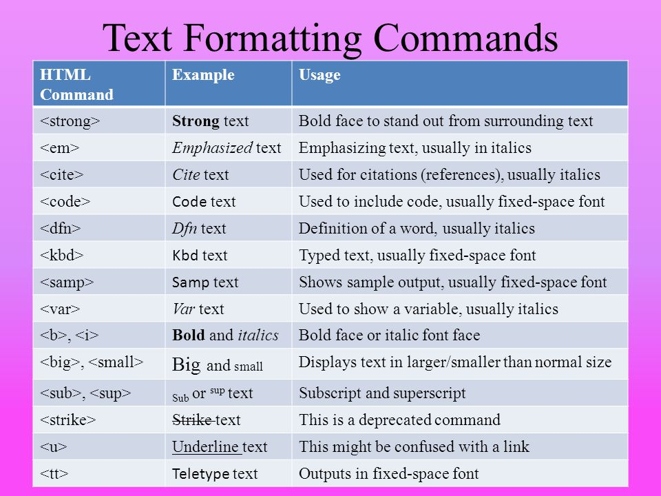 Text Formatting Commands