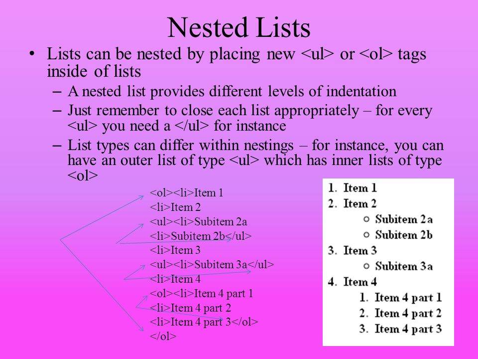 Nested Lists Lists can be nested by placing new <ul> or <ol> tags inside of lists. A nested list provides different levels of indentation.