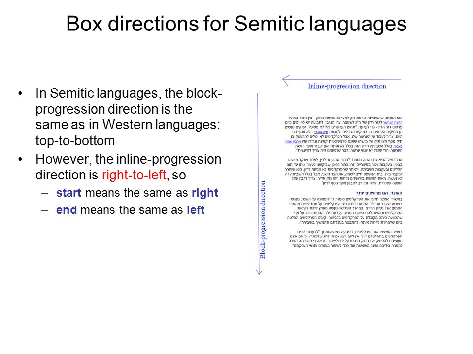 Box directions for Semitic languages