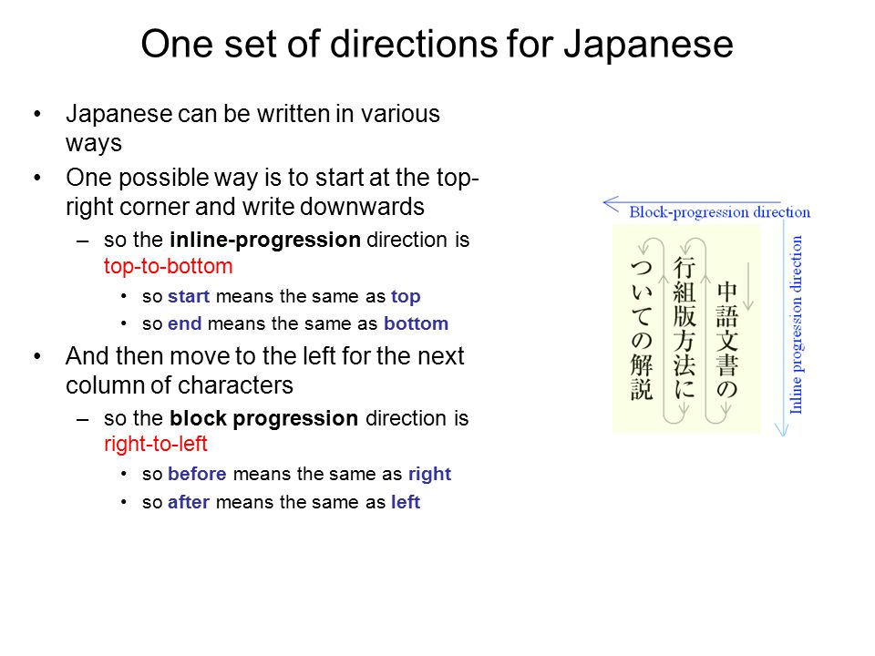 One set of directions for Japanese