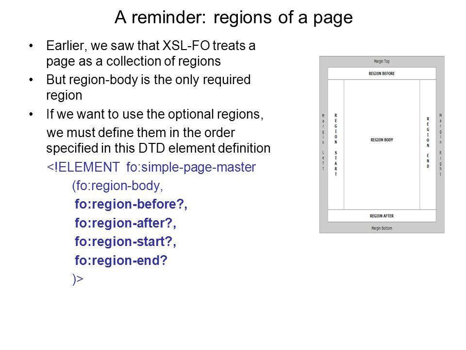 A reminder: regions of a page