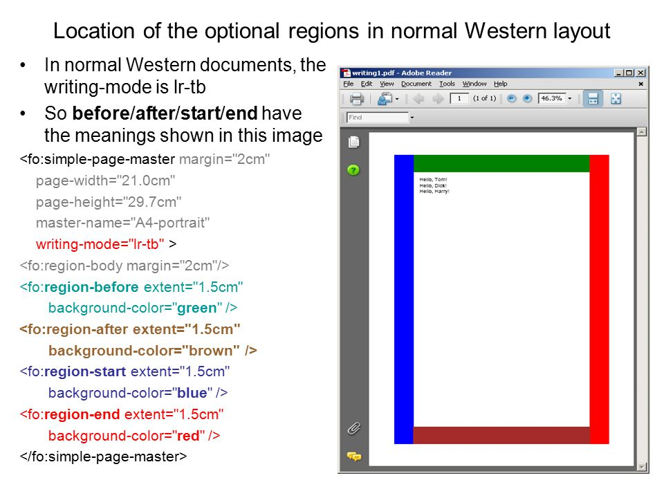 Location of the optional regions in normal Western layout