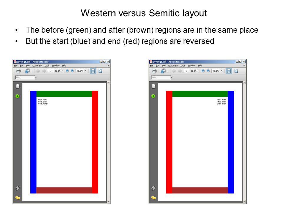 Western versus Semitic layout