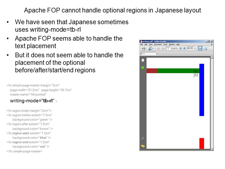 Apache FOP cannot handle optional regions in Japanese layout