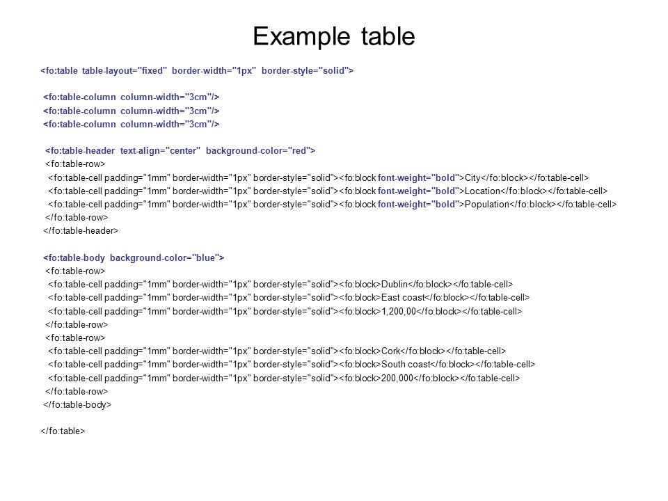 Example table <fo:table table-layout= fixed border-width= 1px border-style= solid > <fo:table-column column-width= 3cm />