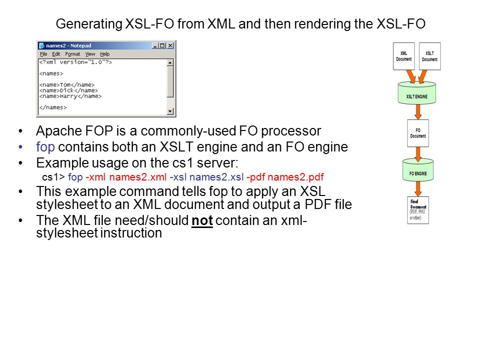 Generating XSL-FO from XML and then rendering the XSL-FO