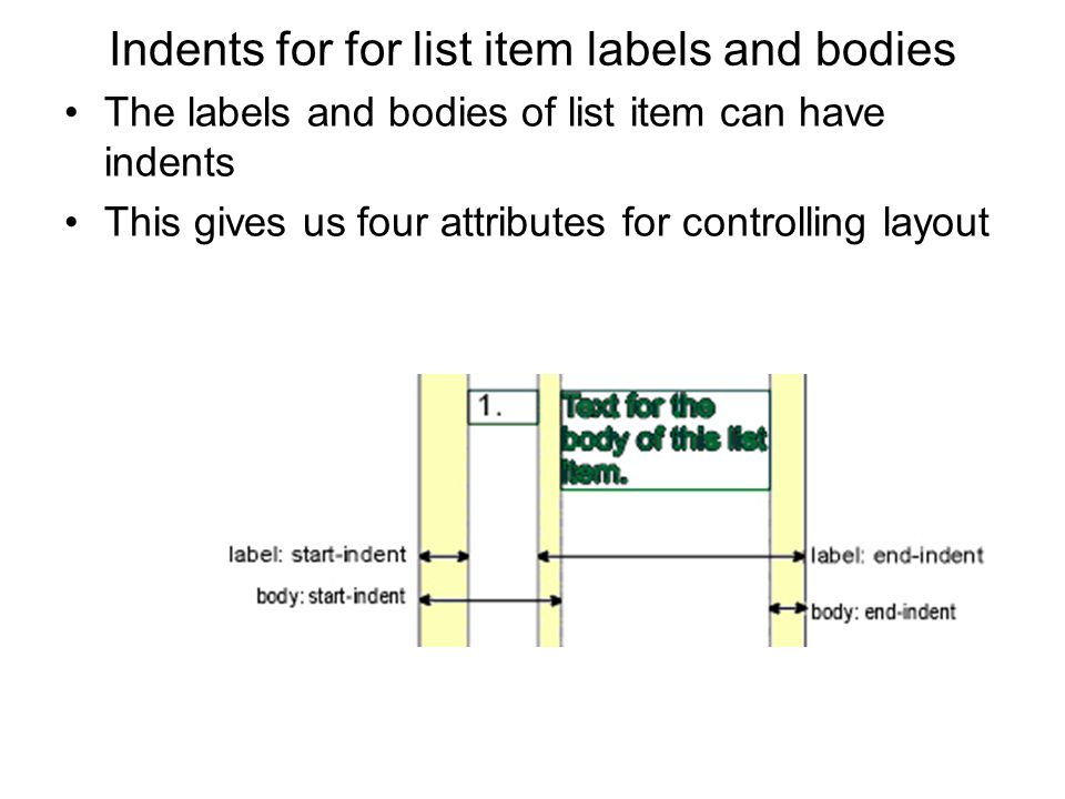 Indents for for list item labels and bodies