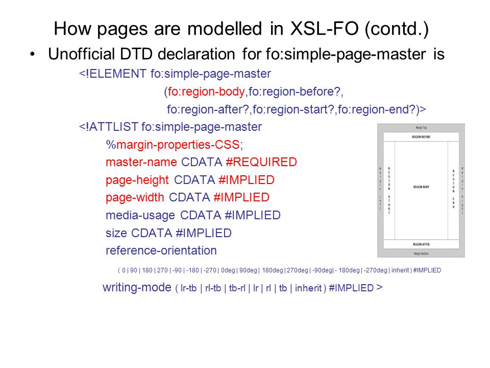 How pages are modelled in XSL-FO (contd.)