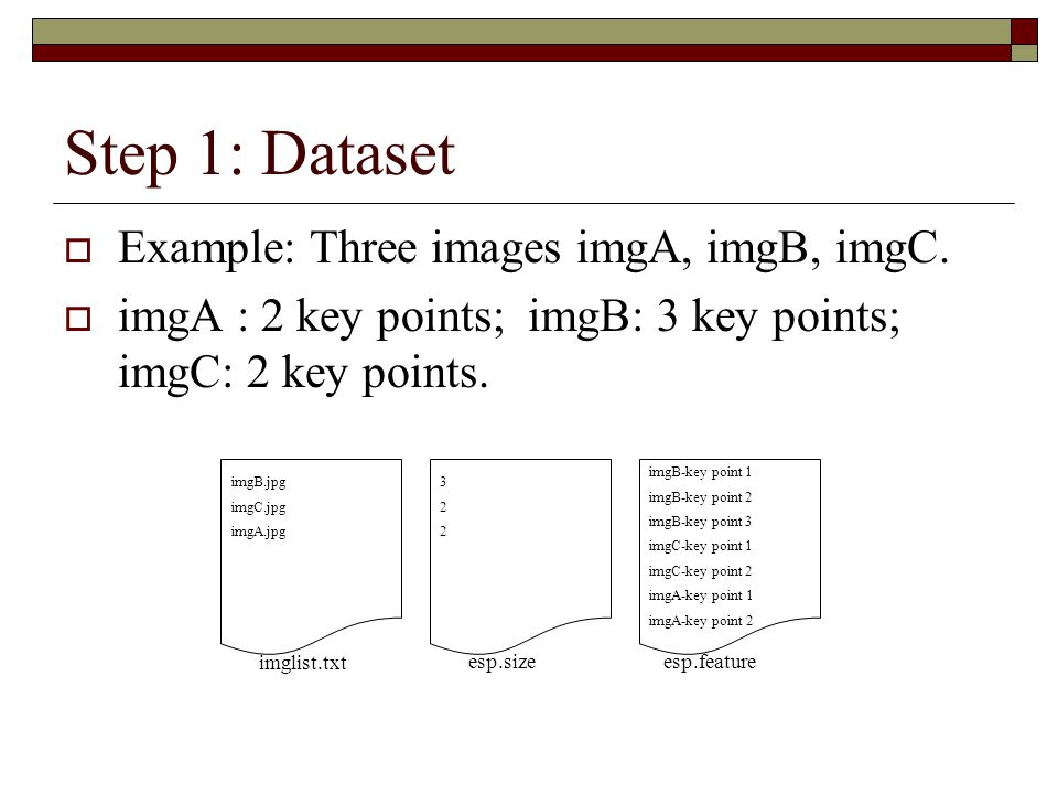 Step 1: Dataset Example: Three images imgA, imgB, imgC.