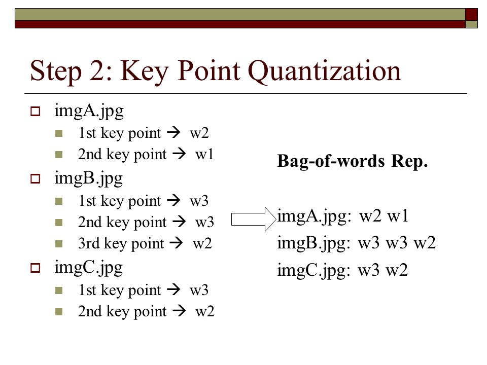 Step 2: Key Point Quantization