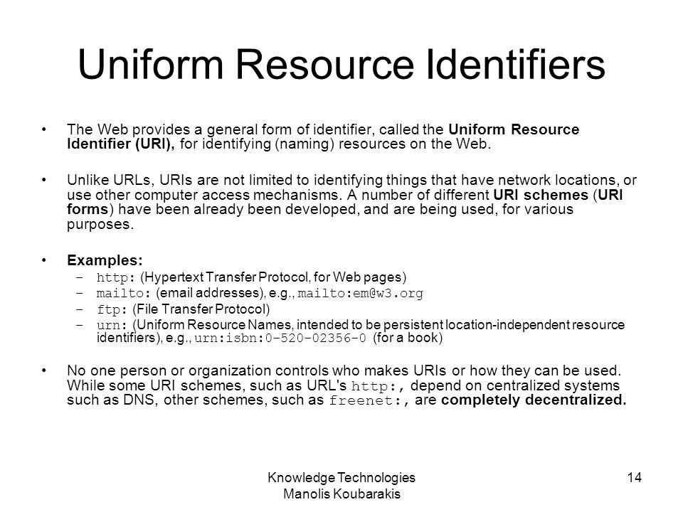 Uniform Resource Identifiers