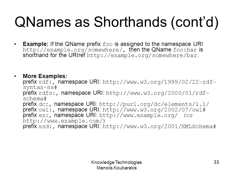 QNames as Shorthands (cont'd)