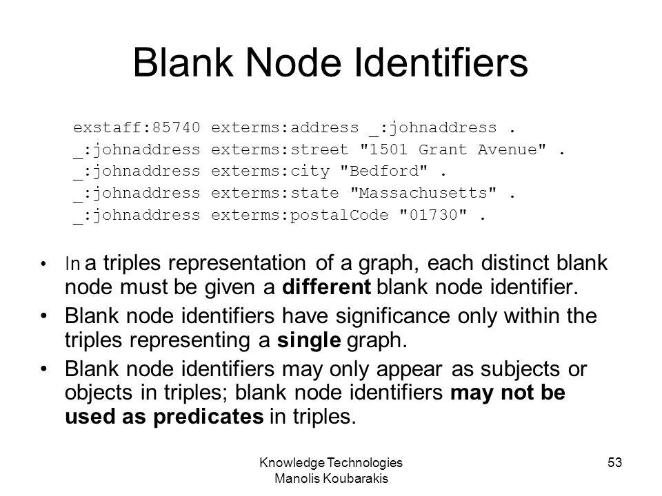 Blank Node Identifiers