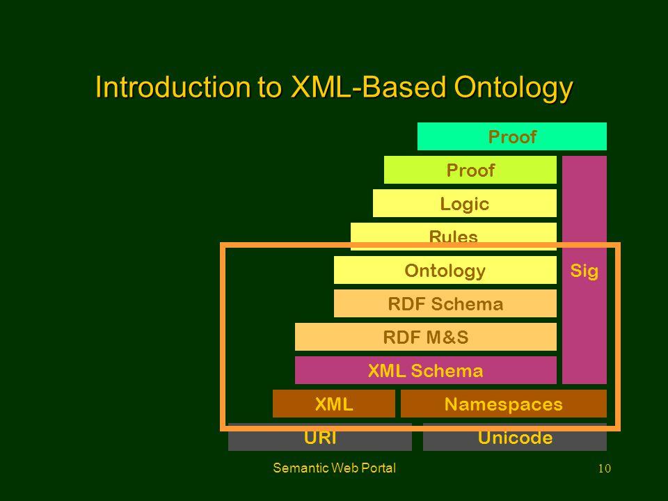 Introduction to XML-Based Ontology