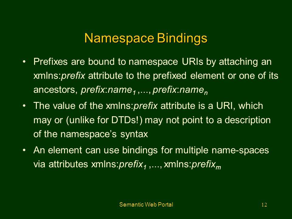 Namespace Bindings