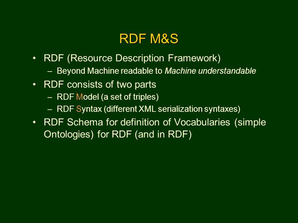 RDF M&S RDF (Resource Description Framework) RDF consists of two parts
