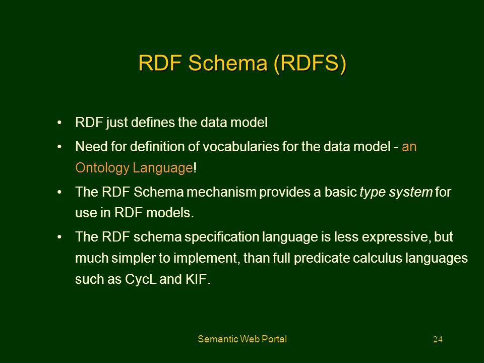 RDF Schema (RDFS) RDF just defines the data model