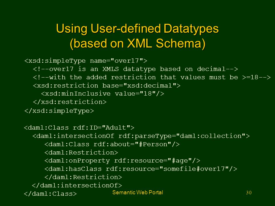 Using User-defined Datatypes (based on XML Schema)