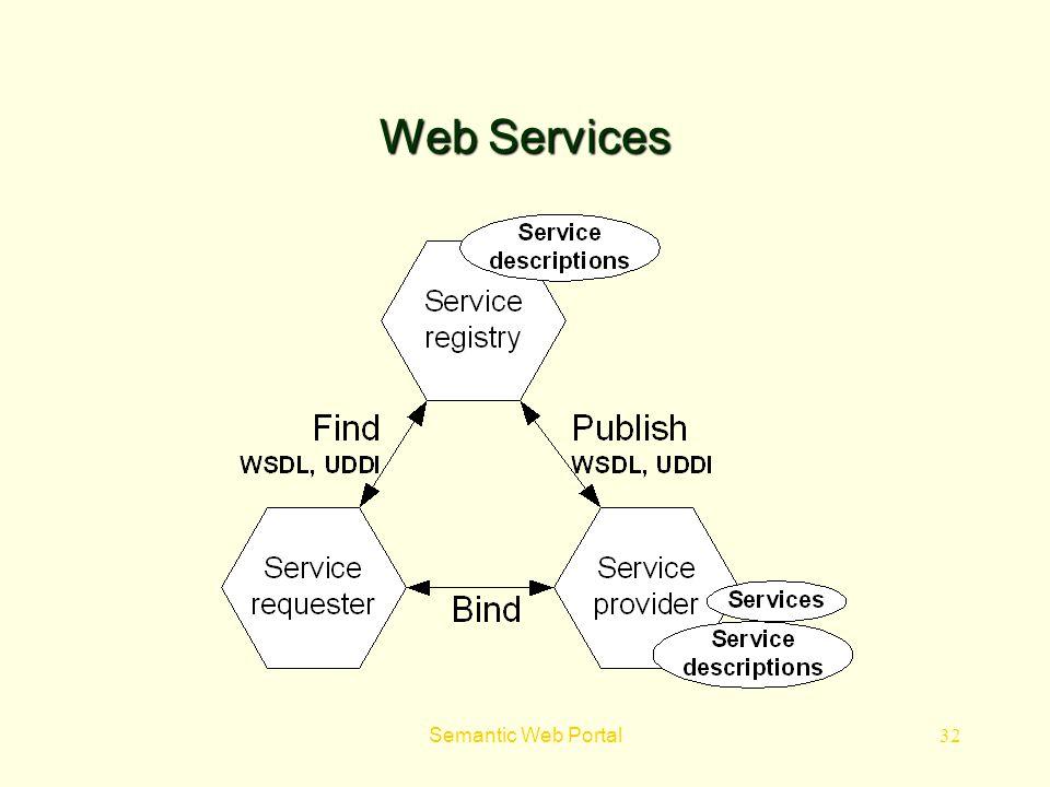 Web Services Semantic Web Portal