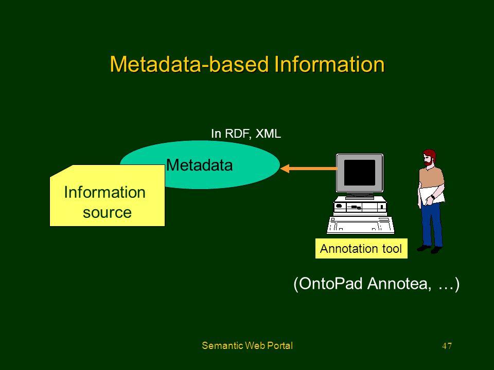 Metadata-based Information