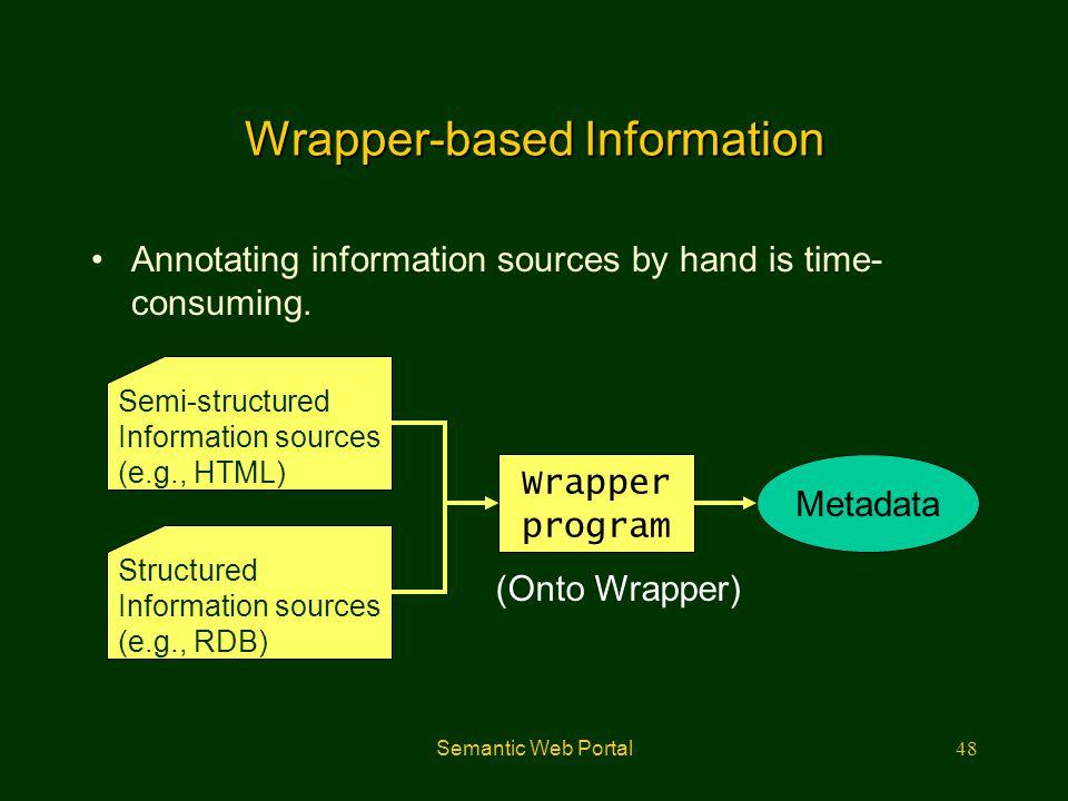 Wrapper-based Information