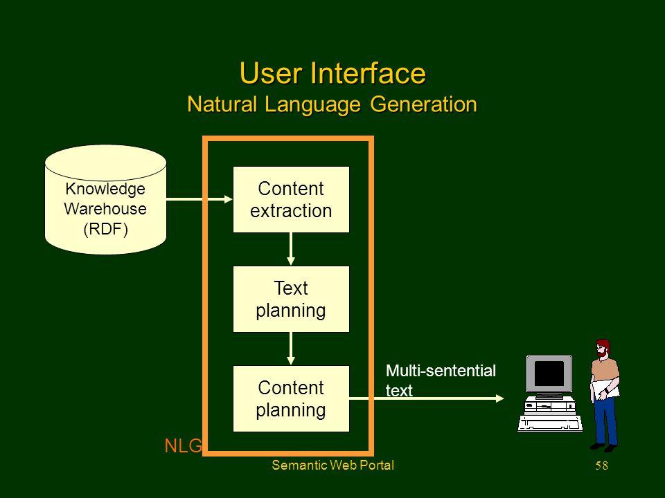 User Interface Natural Language Generation