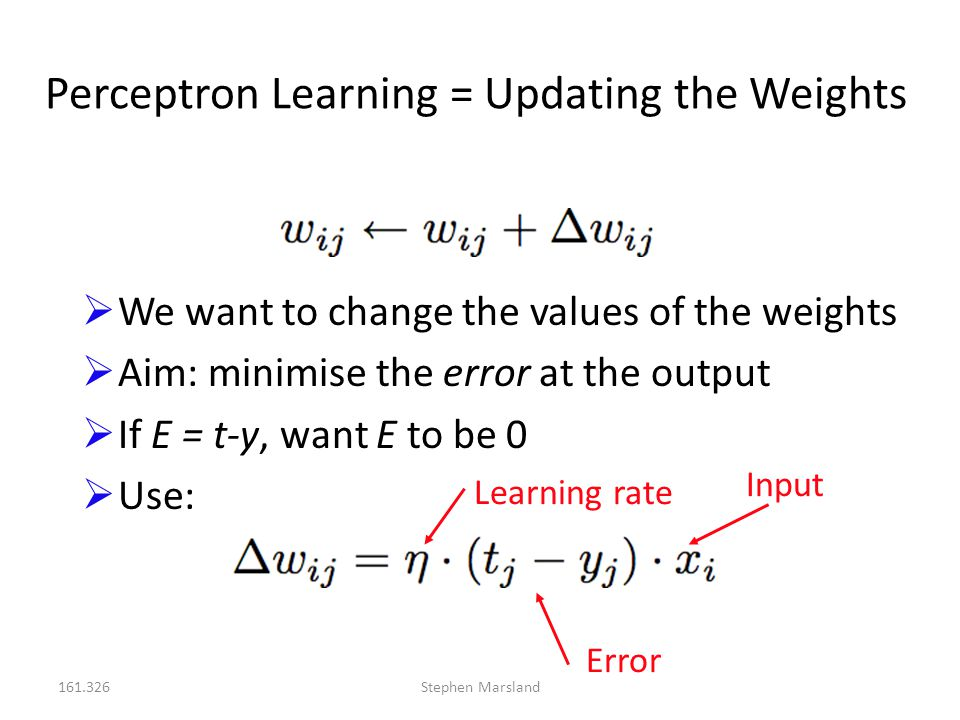 Perceptron Learning = Updating the Weights