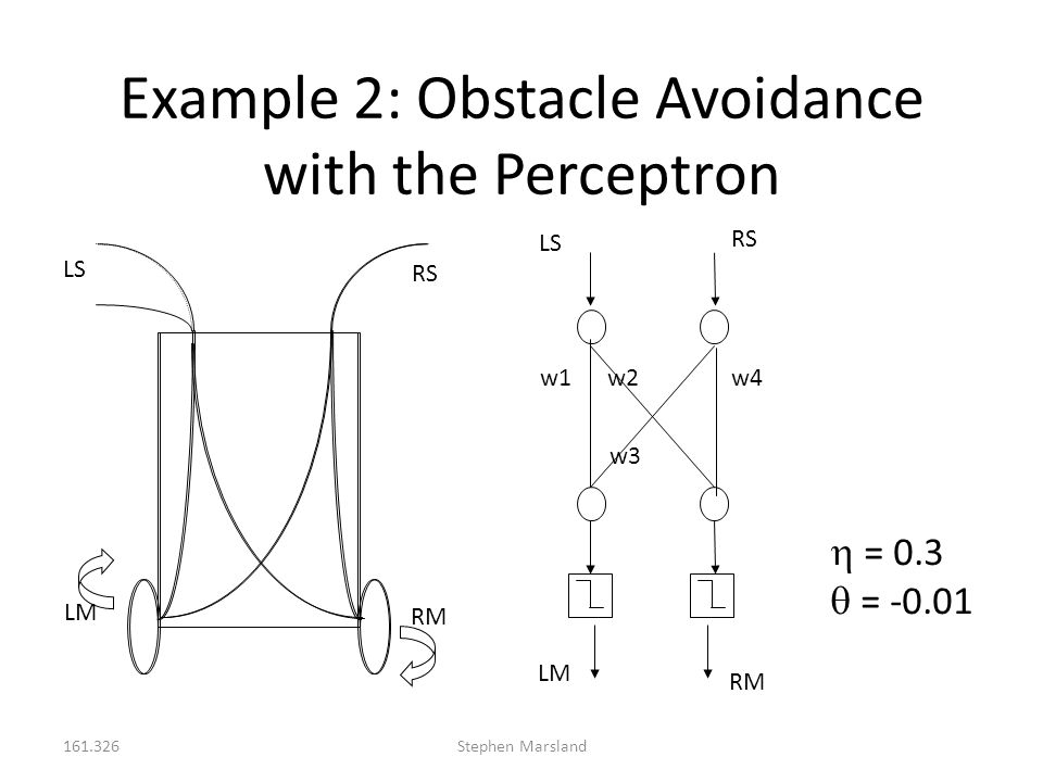Example 2: Obstacle Avoidance with the Perceptron