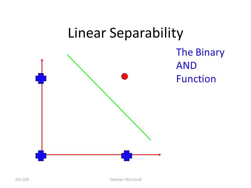 Linear Separability The Binary AND Function 161.326 Stephen Marsland