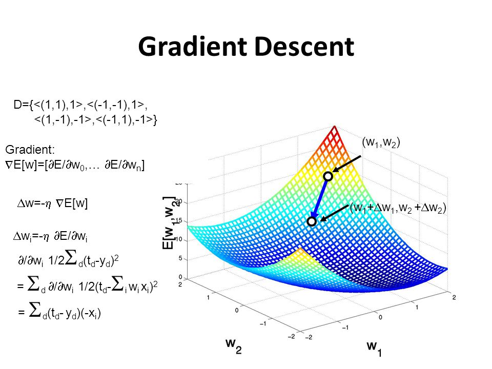 Gradient Descent D={<(1,1),1>,<(-1,-1),1>,