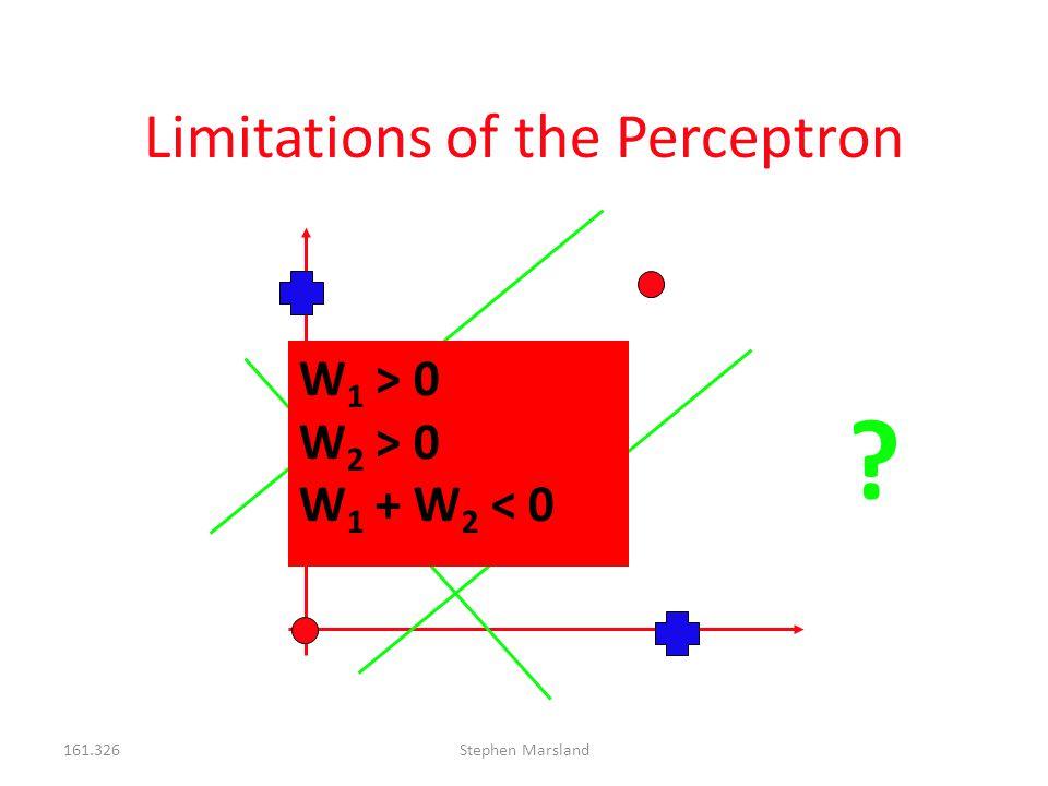 Limitations of the Perceptron