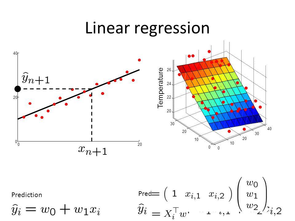 Linear regression Temperature Prediction Prediction