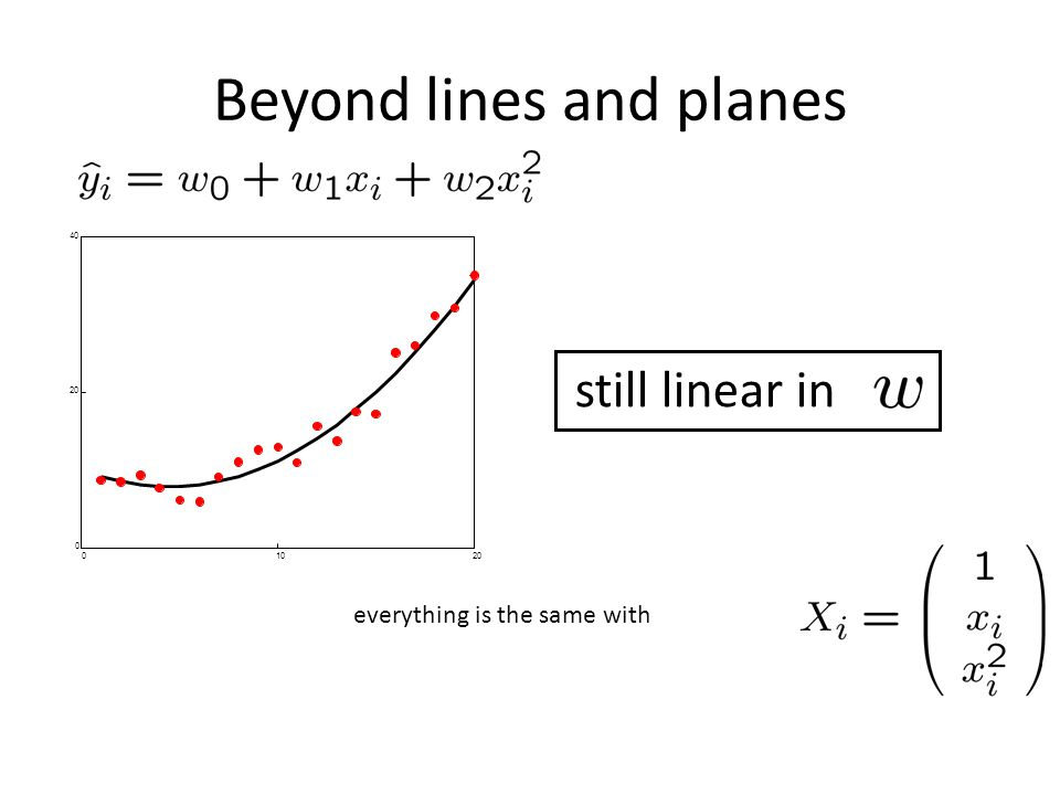 Beyond lines and planes