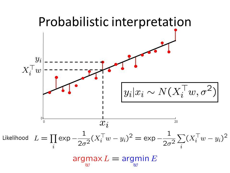 Probabilistic interpretation