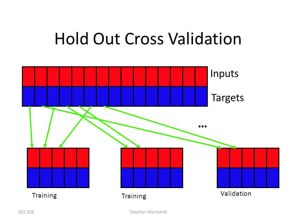 Hold Out Cross Validation