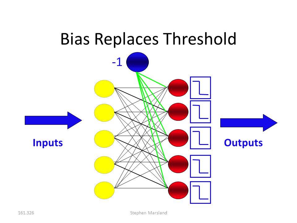 Bias Replaces Threshold