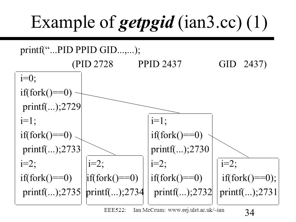 Example of getpgid (ian3.cc) (1)