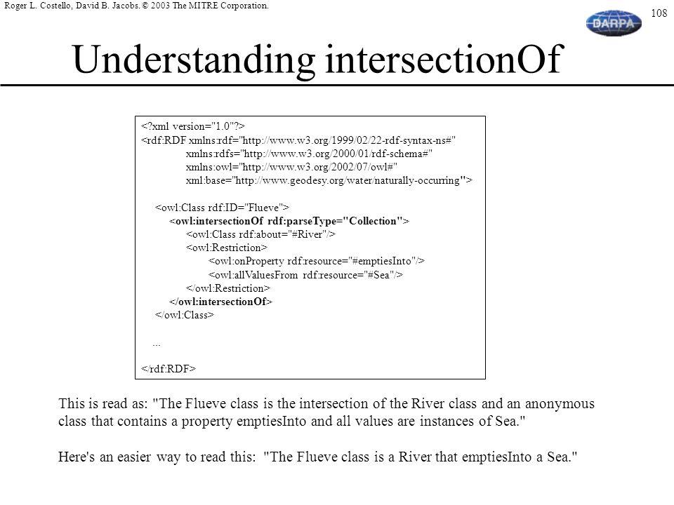Understanding intersectionOf