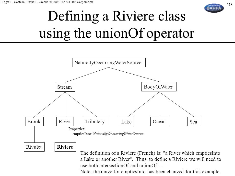 Defining a Rivìere class using the unionOf operator