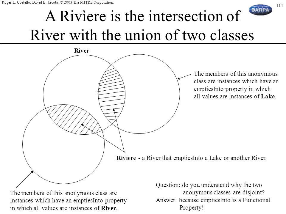 A Rivìere is the intersection of River with the union of two classes