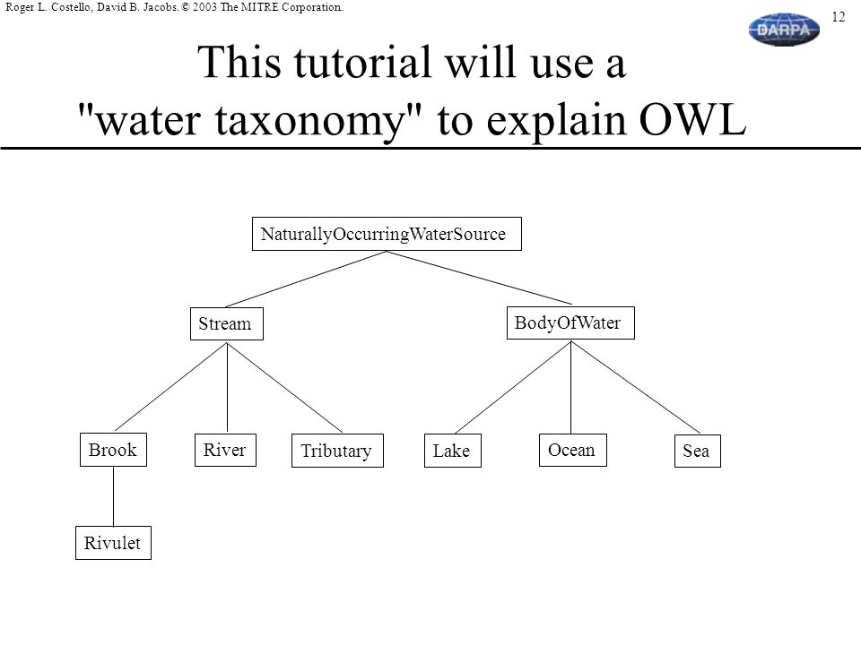 This tutorial will use a water taxonomy to explain OWL