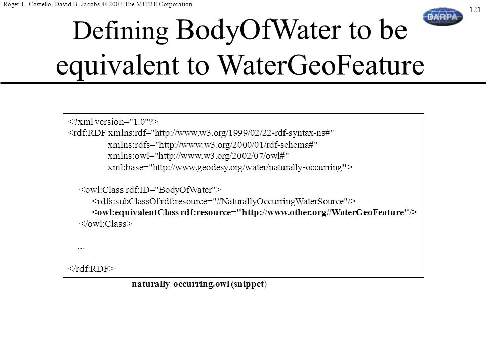 Defining BodyOfWater to be equivalent to WaterGeoFeature