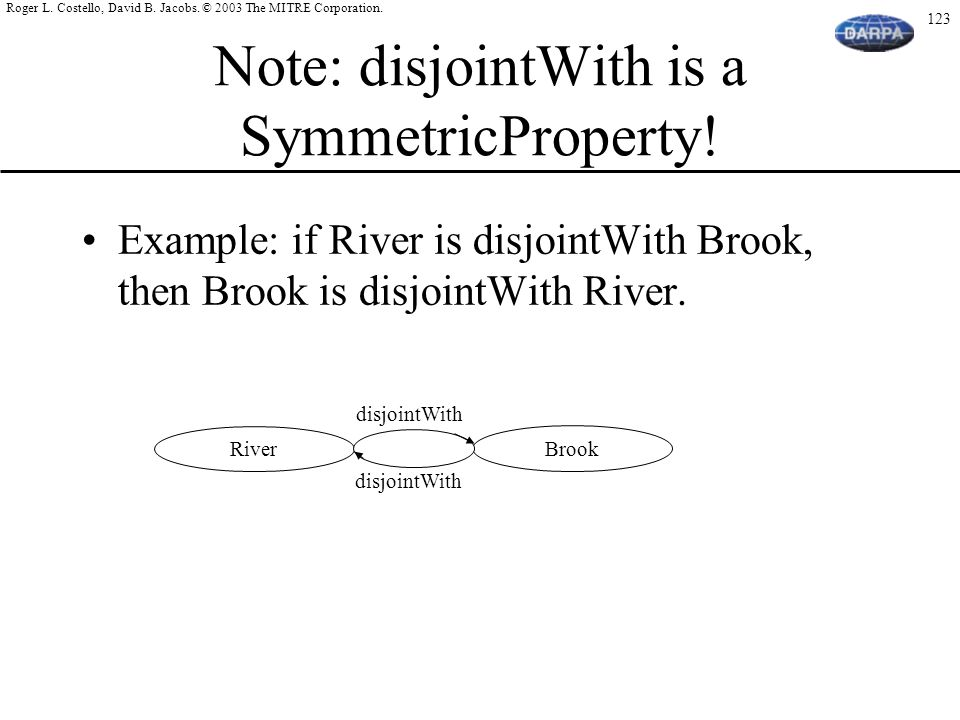 Note: disjointWith is a SymmetricProperty!