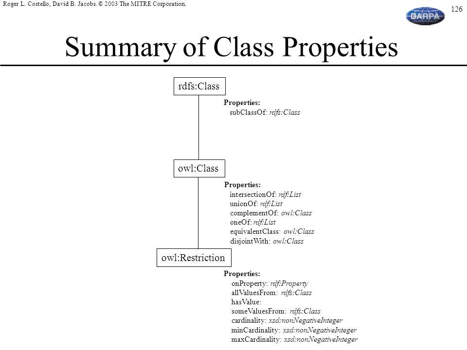 Summary of Class Properties