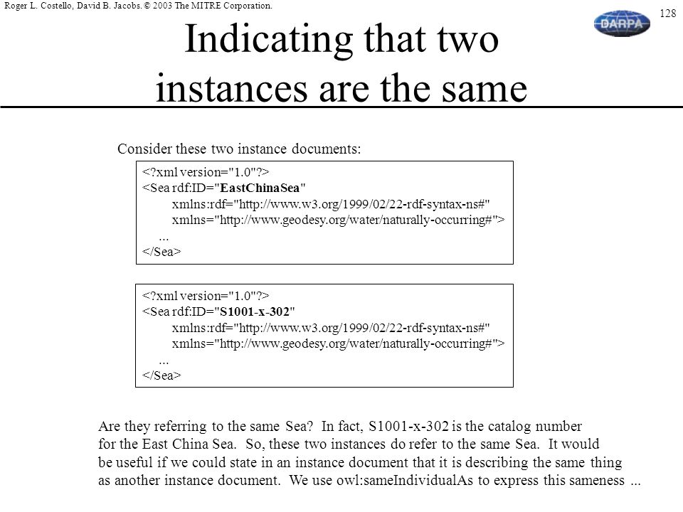Indicating that two instances are the same