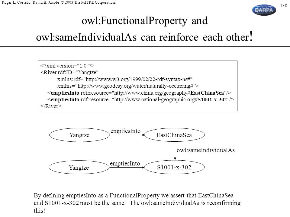 owl:FunctionalProperty and owl:sameIndividualAs can reinforce each other!