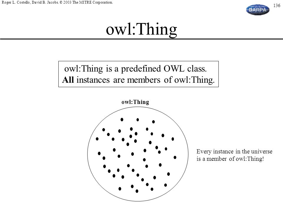 owl:Thing owl:Thing is a predefined OWL class.