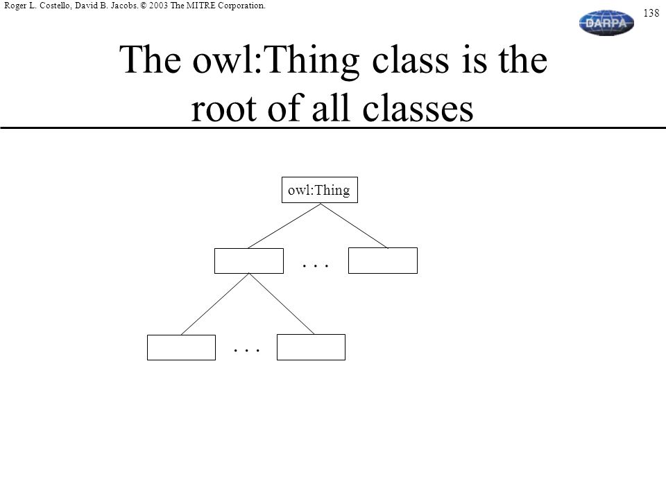 The owl:Thing class is the root of all classes