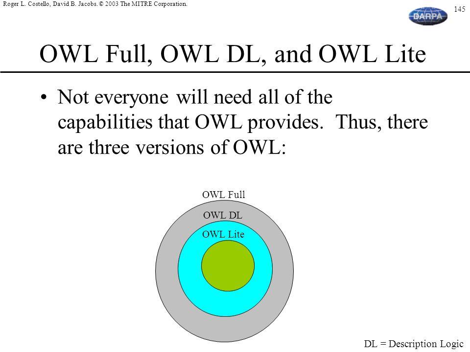 OWL Full, OWL DL, and OWL Lite